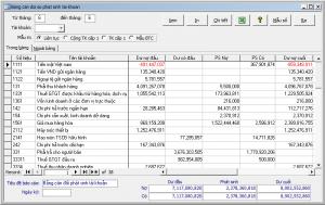 Bảng cân đối phát sinh tài khoản